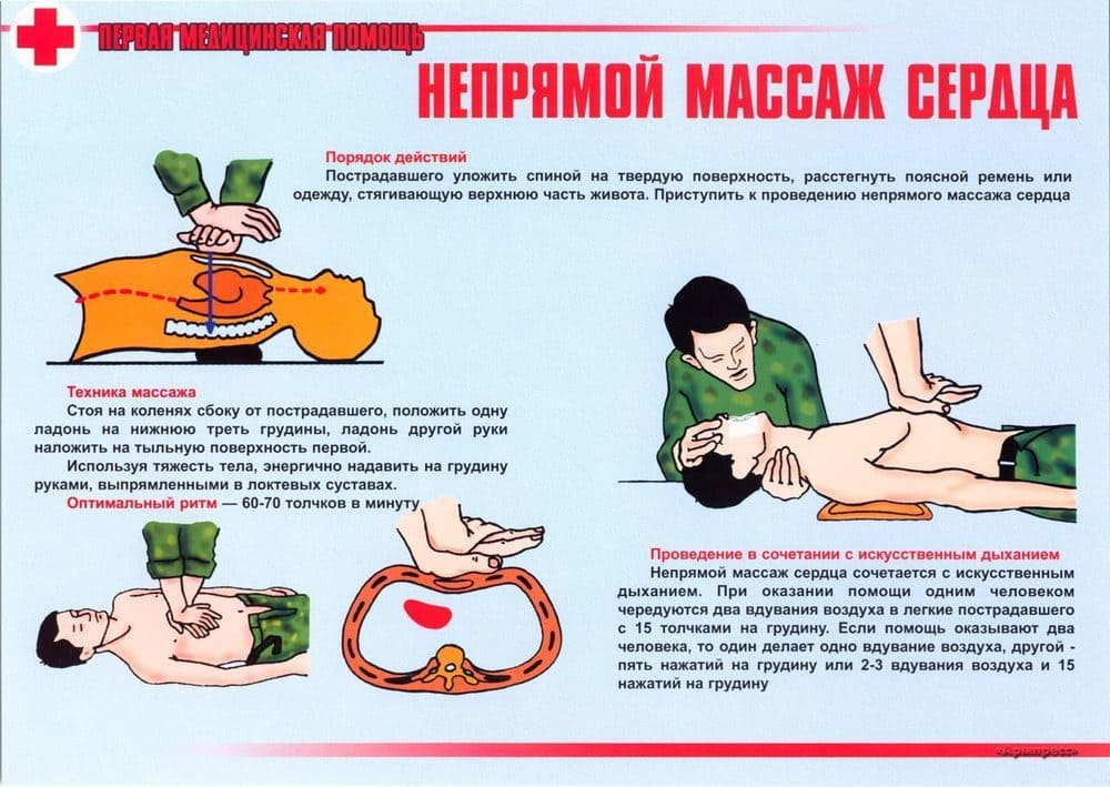 как сделать массаж сердца